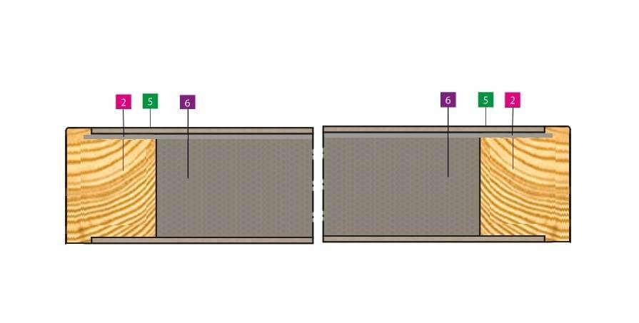 porte ospedali piombate sezione porta rx