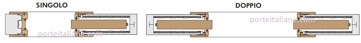 sezione telaio a scomparsa scrigno