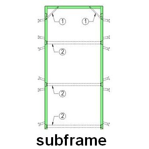armored doors subframe