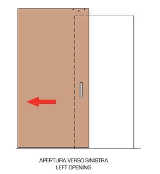 apertura porta scorrevole esterna