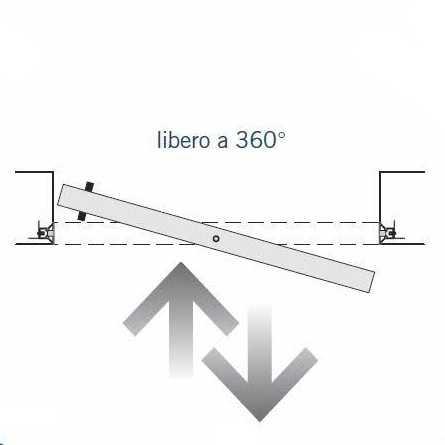 Porta a bilico libero 360